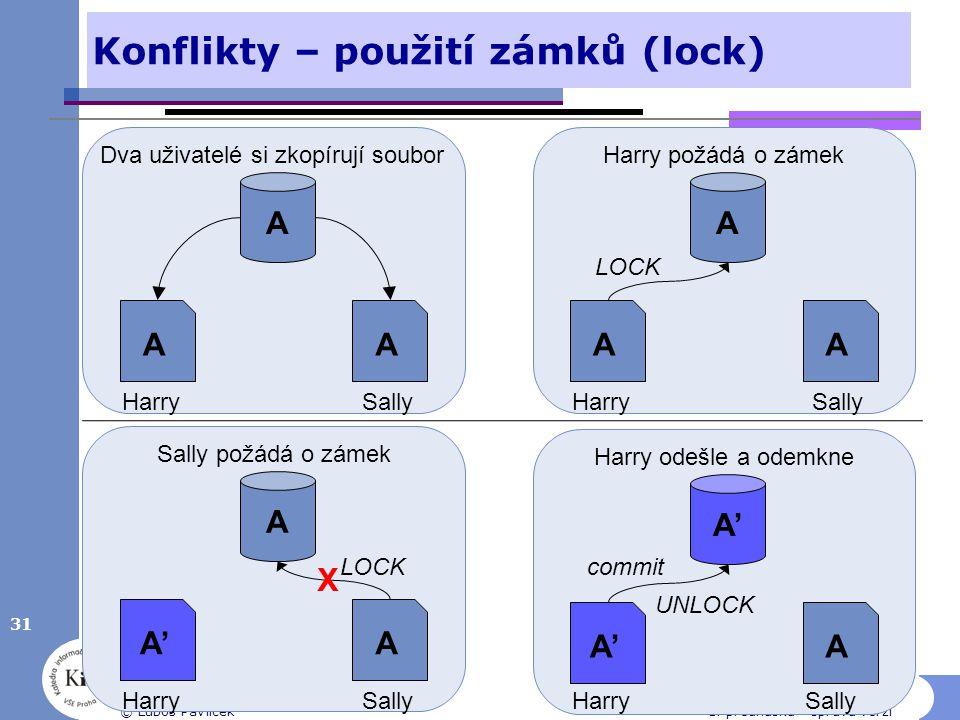 Konflikty – použití zámků (lock) 31 © Luboš Pavlíček1. přednáška - správa verzí A AA HarrySally Dva uživatelé si zkopírují soubor A AA HarrySally Harr