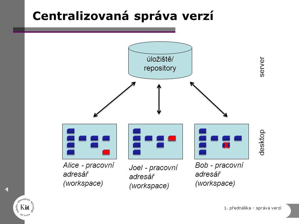 Centralizovaná správa verzí 1. přednáška - správa verzí 4 úložiště/ repository server desktop x Alice - pracovní adresář (workspace) Bob - pracovní ad