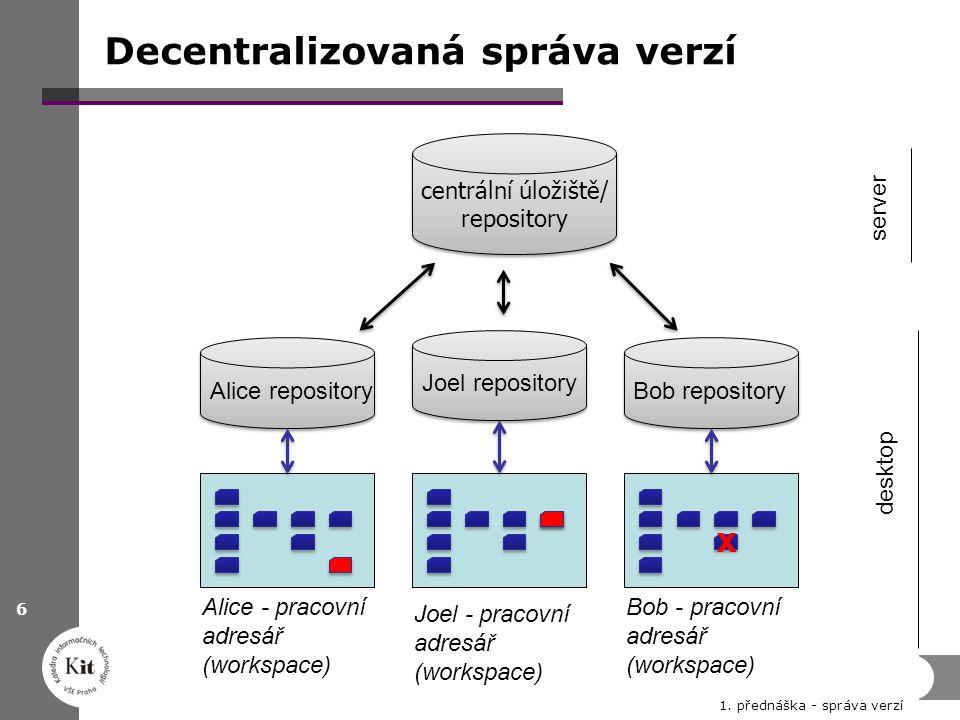 Decentralizovaná správa verzí 1. přednáška - správa verzí 6 centrální úložiště/ repository centrální úložiště/ repository server desktop x Alice - pra