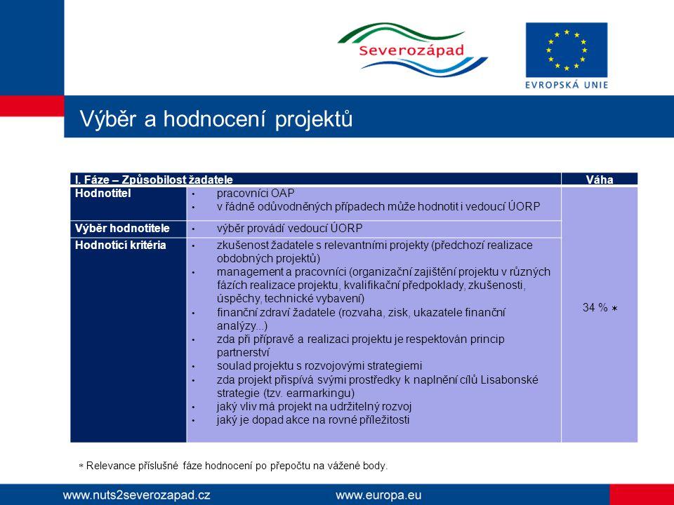 Výběr a hodnocení projektů I.