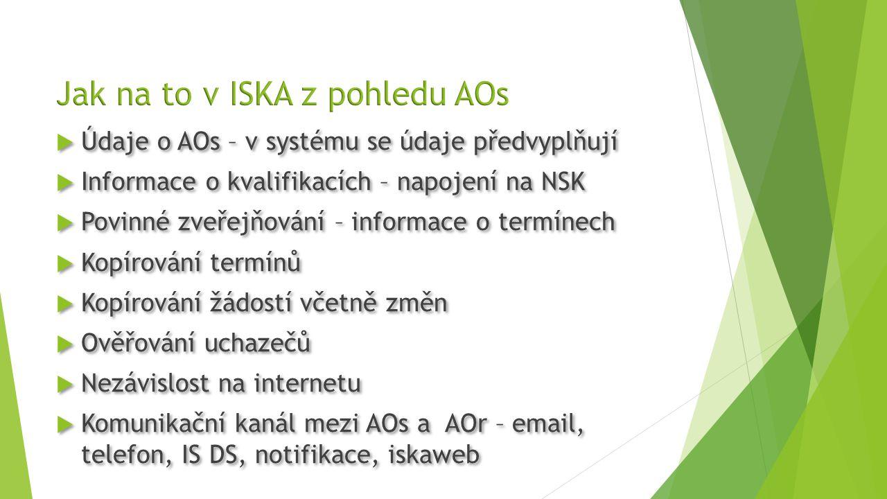  Údaje o AOs – v systému se údaje předvyplňují  Informace o kvalifikacích – napojení na NSK  Povinné zveřejňování – informace o termínech  Kopírov