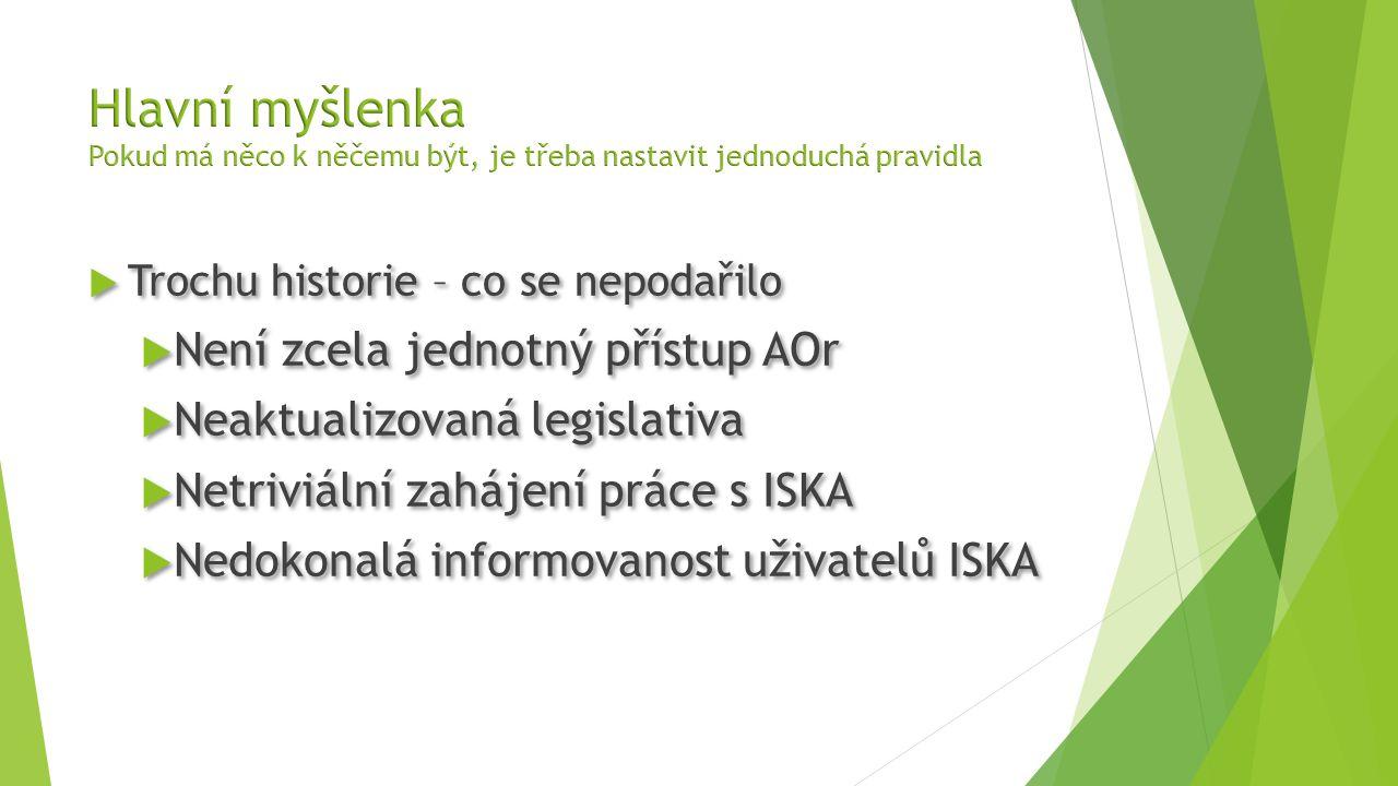  Představení ISKA  ISKA AOr – tenký klient pro autorizující orgány  ISKA AOs – tlustý klient pro autorizované osoby  ISKA BI – manažerský BI nástroj  ISKA úložiště – datové úložiště vydaných osvědčení  Představení ISKA  ISKA AOr – tenký klient pro autorizující orgány  ISKA AOs – tlustý klient pro autorizované osoby  ISKA BI – manažerský BI nástroj  ISKA úložiště – datové úložiště vydaných osvědčení