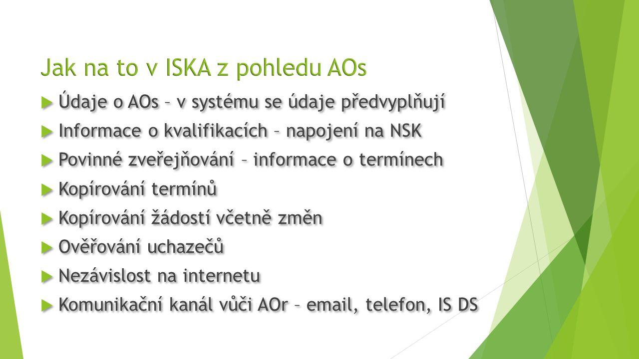  Údaje o AOs – v systému se údaje předvyplňují  Informace o kvalifikacích – napojení na NSK  Povinné zveřejňování – informace o termínech  Kopírování termínů  Kopírování žádostí včetně změn  Ověřování uchazečů  Nezávislost na internetu  Komunikační kanál mezi AOs a AOr – email, telefon, IS DS, notifikace, iskaweb  Údaje o AOs – v systému se údaje předvyplňují  Informace o kvalifikacích – napojení na NSK  Povinné zveřejňování – informace o termínech  Kopírování termínů  Kopírování žádostí včetně změn  Ověřování uchazečů  Nezávislost na internetu  Komunikační kanál mezi AOs a AOr – email, telefon, IS DS, notifikace, iskaweb