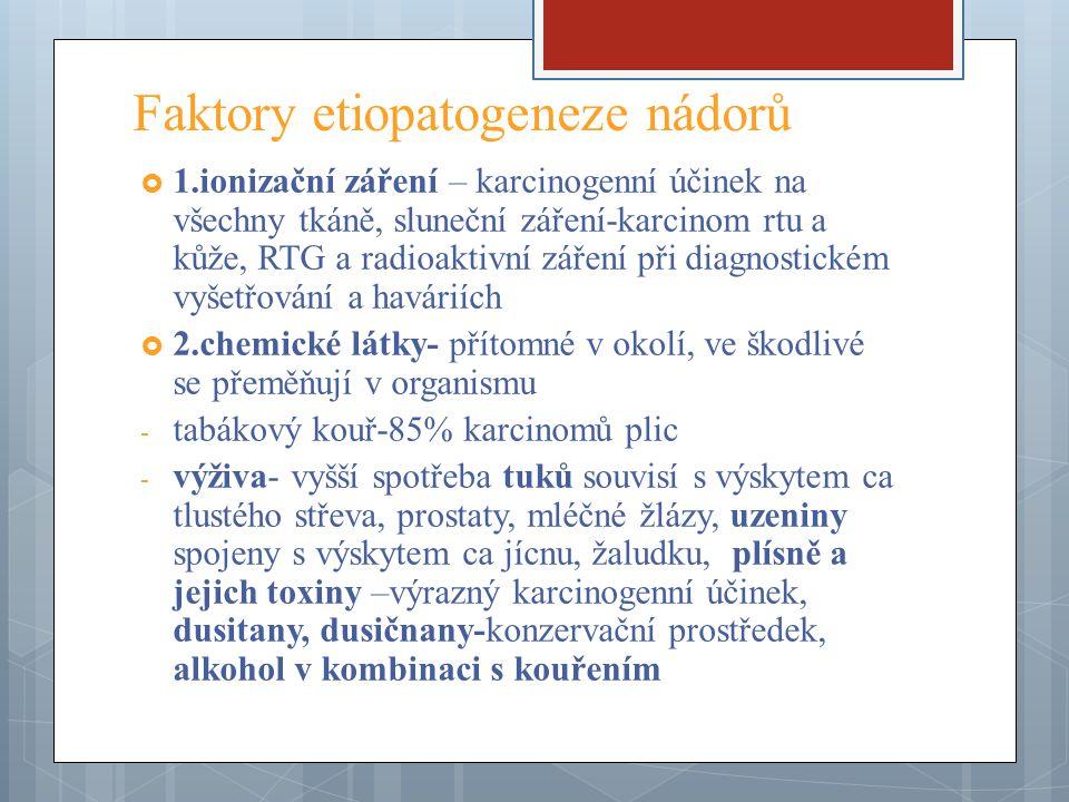 Faktory etiopatogeneze nádorů  1.ionizační záření – karcinogenní účinek na všechny tkáně, sluneční záření-karcinom rtu a kůže, RTG a radioaktivní zář