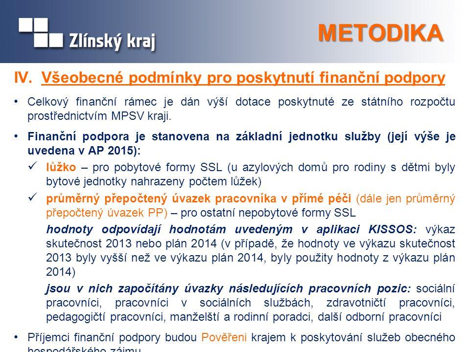 METODIKA IV. Všeobecné podmínky pro poskytnutí finanční podpory Celkový finanční rámec je dán výší dotace poskytnuté ze státního rozpočtu prostřednict