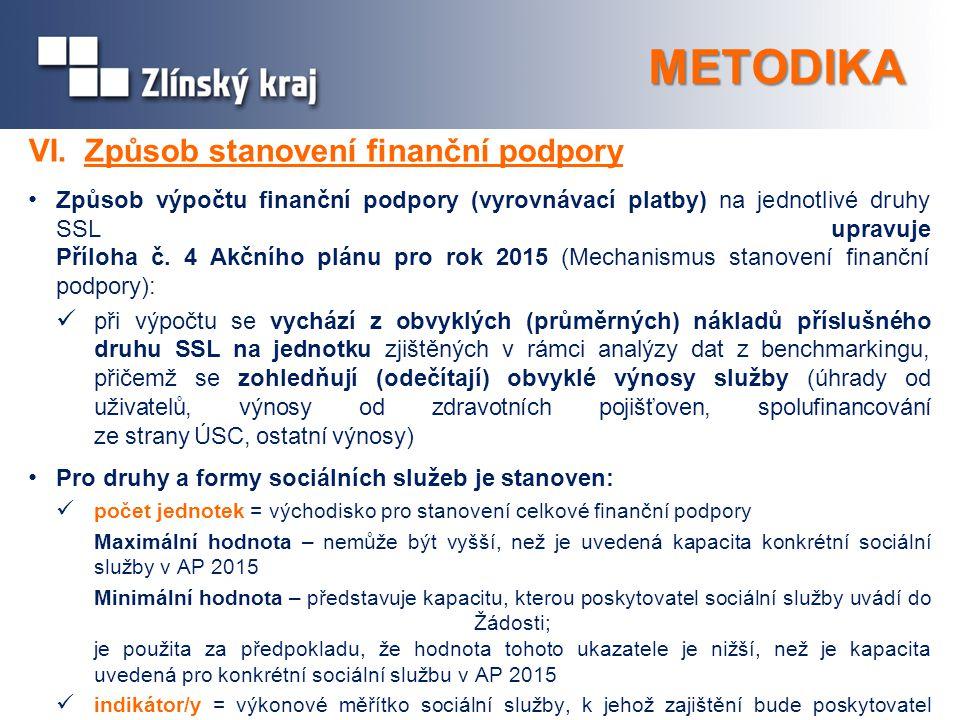 METODIKA VI. Způsob stanovení finanční podpory Způsob výpočtu finanční podpory (vyrovnávací platby) na jednotlivé druhy SSL upravuje Příloha č. 4 Akčn