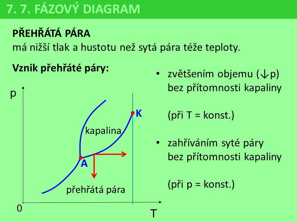 PŘEHŘÁTÁ PÁRA má nižší tlak a hustotu než sytá pára téže teploty. Vznik přehřáté páry: zvětšením objemu (↓p) bez přítomnosti kapaliny (při T = konst.)