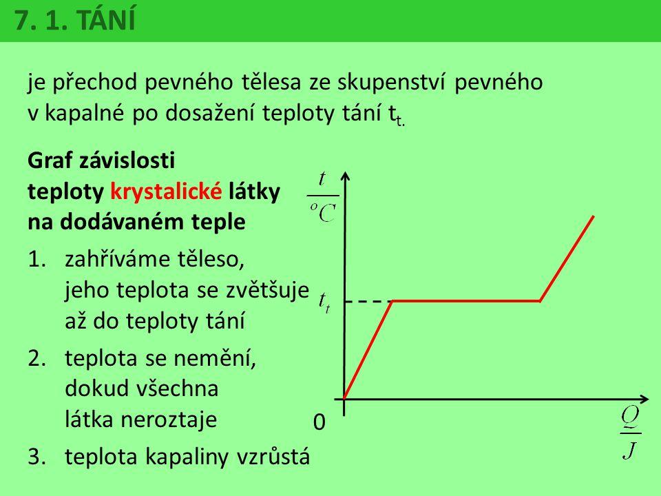 Přechody ve fázovém diagramu 1-2-3 ↑p ( komprese) 1.přehřátá pára 2.sytá pára 3.kapalina izotermický děj (T = konst.) 2 1 3 7.