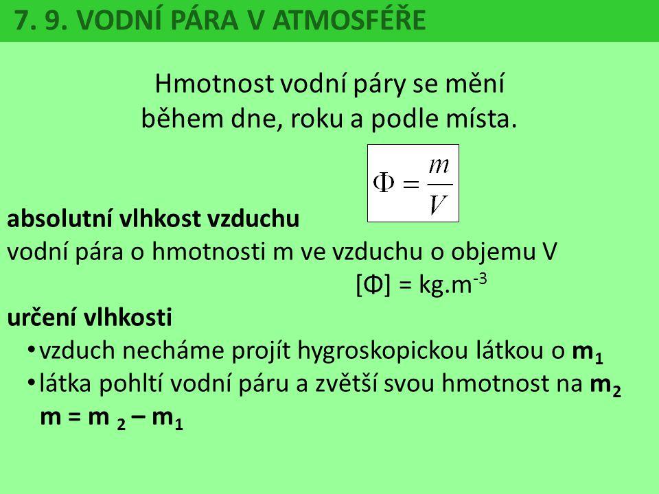 Hmotnost vodní páry se mění během dne, roku a podle místa. absolutní vlhkost vzduchu vodní pára o hmotnosti m ve vzduchu o objemu V [Φ] = kg.m -3 urče
