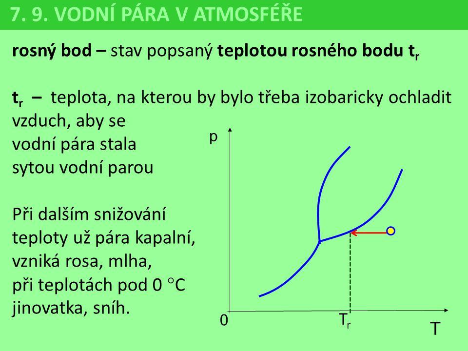 rosný bod – stav popsaný teplotou rosného bodu t r t r – teplota, na kterou by bylo třeba izobaricky ochladit vzduch, aby se vodní pára stala sytou vo