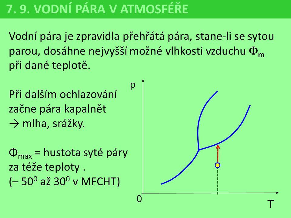 Vodní pára je zpravidla přehřátá pára, stane-li se sytou parou, dosáhne nejvyšší možné vlhkosti vzduchu  m při dané teplotě. Při dalším ochlazování z