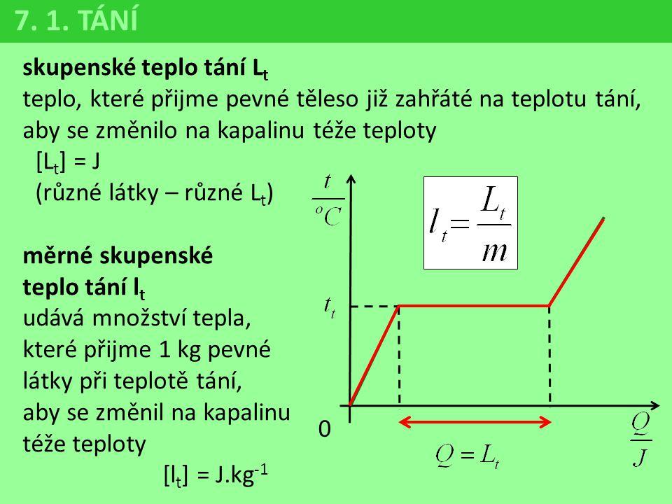 Přechody ve fázovém diagramu 4-5-6 ↑T 4.pevná látka 5.RS 6.kapalina izobarický děj (p = konst.) 7.