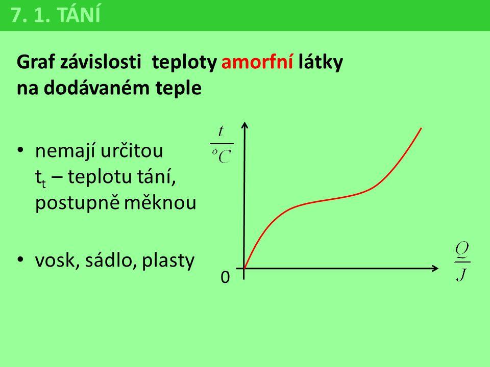 7.7. FÁZOVÝ DIAGRAM Křivka syté páry - graf závislosti tlaku syté páry na teplotě.