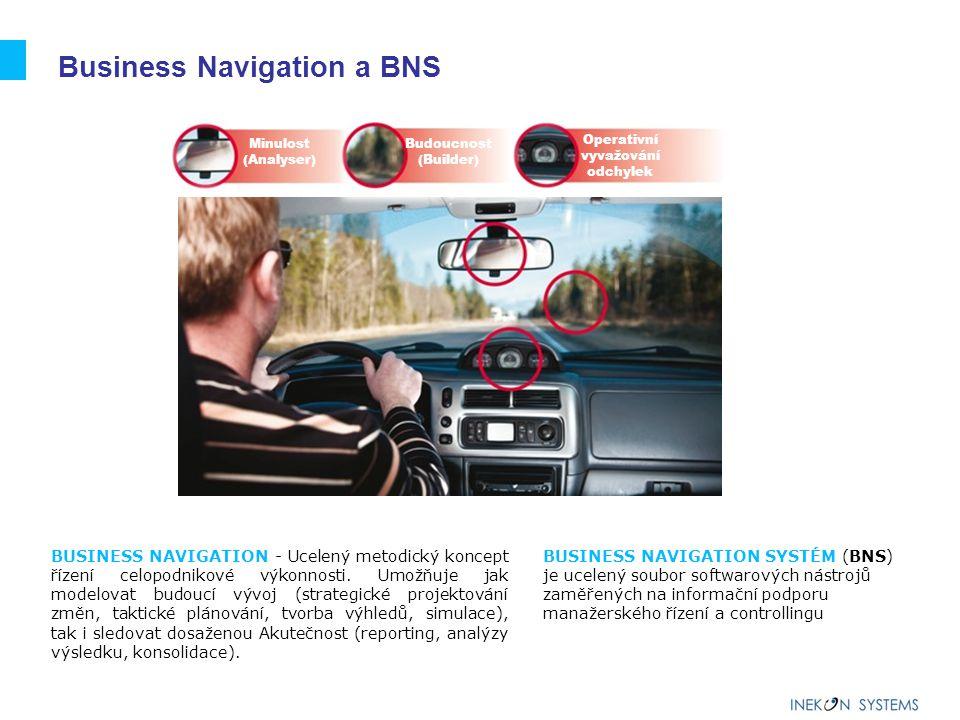 Business Navigation a BNS BUSINESS NAVIGATION - Ucelený metodický koncept řízení celopodnikové výkonnosti.