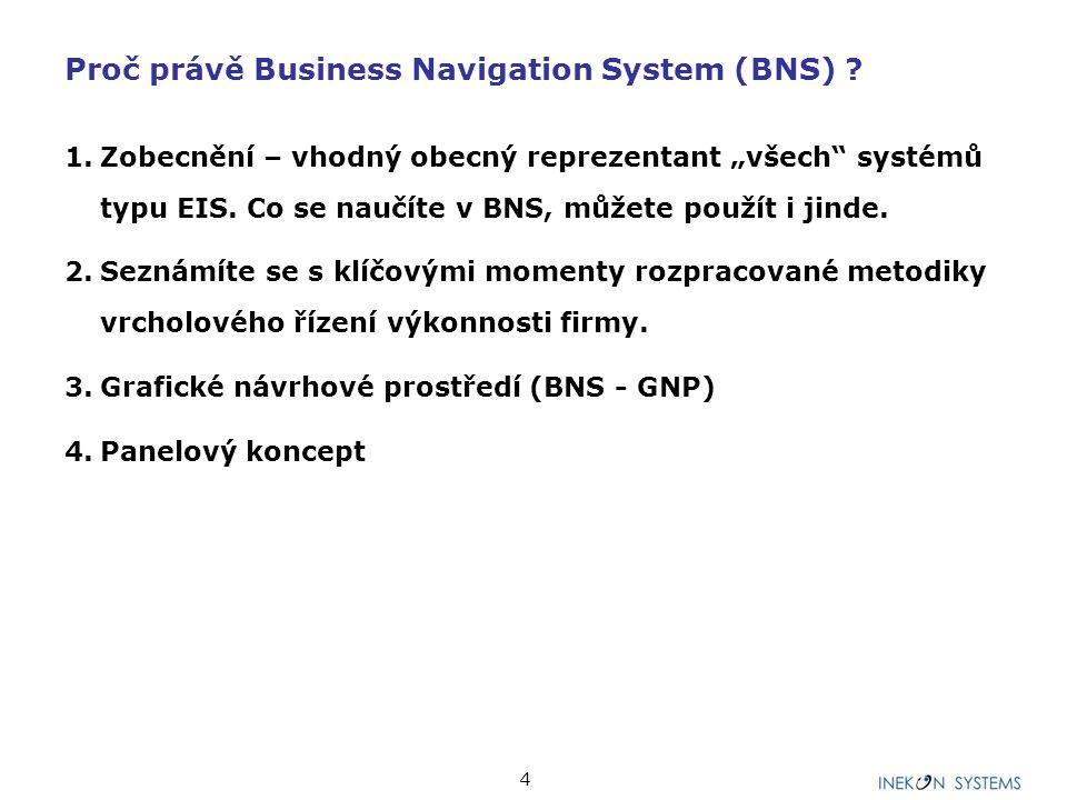 4 Proč právě Business Navigation System (BNS) .