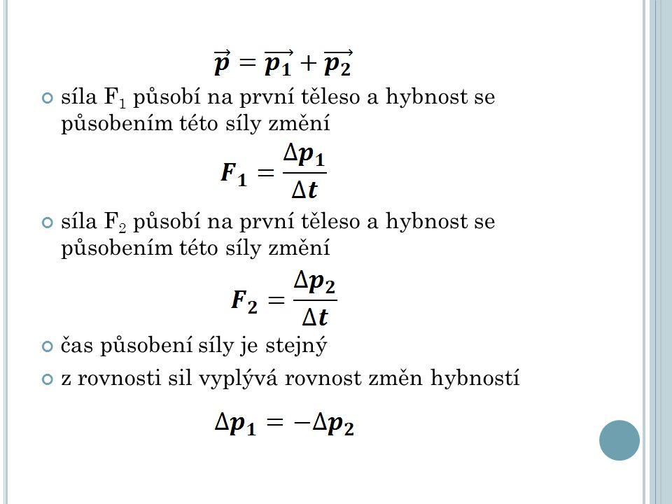 síla F 1 působí na první těleso a hybnost se působením této síly změní síla F 2 působí na první těleso a hybnost se působením této síly změní čas působení síly je stejný z rovnosti sil vyplývá rovnost změn hybností