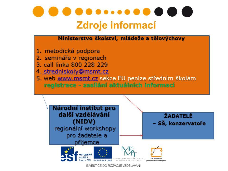 Zdroje informací Ministerstvo školství, mládeže a tělovýchovy 1.metodická podpora 2.semináře v regionech 3.