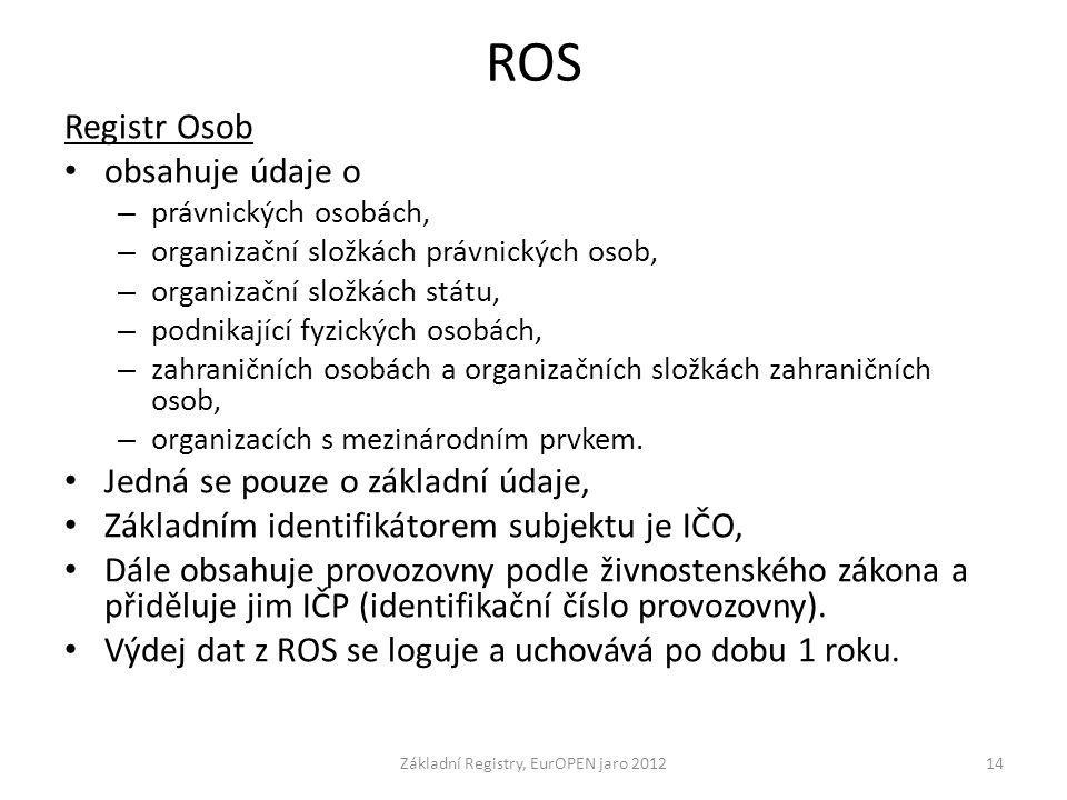 ROS Registr Osob obsahuje údaje o – právnických osobách, – organizační složkách právnických osob, – organizační složkách státu, – podnikající fyzickýc