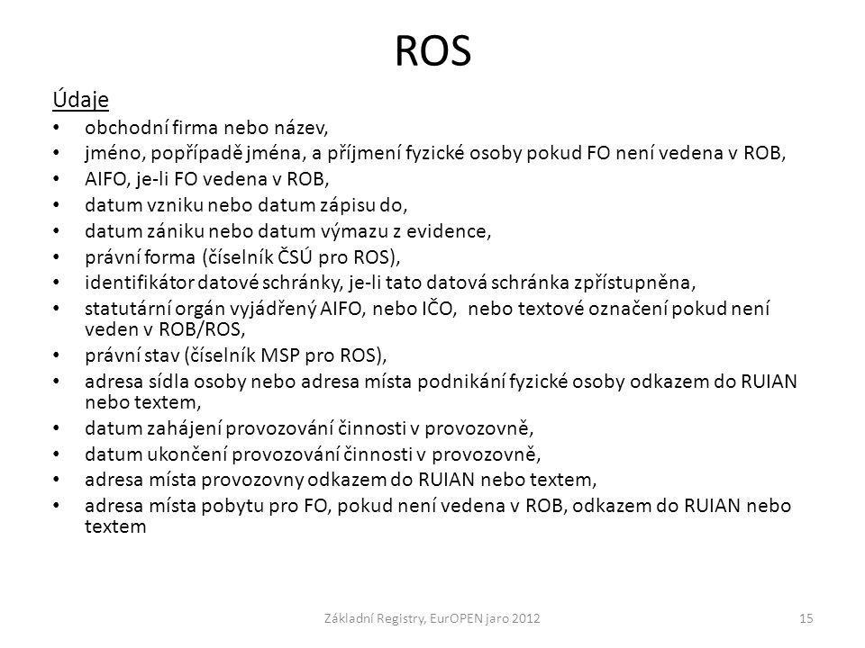 ROS Údaje obchodní firma nebo název, jméno, popřípadě jména, a příjmení fyzické osoby pokud FO není vedena v ROB, AIFO, je-li FO vedena v ROB, datum v