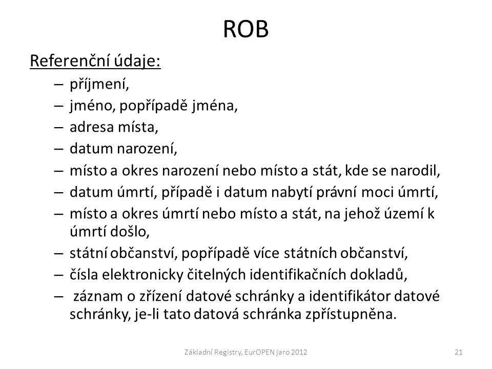 ROB Referenční údaje: – příjmení, – jméno, popřípadě jména, – adresa místa, – datum narození, – místo a okres narození nebo místo a stát, kde se narod