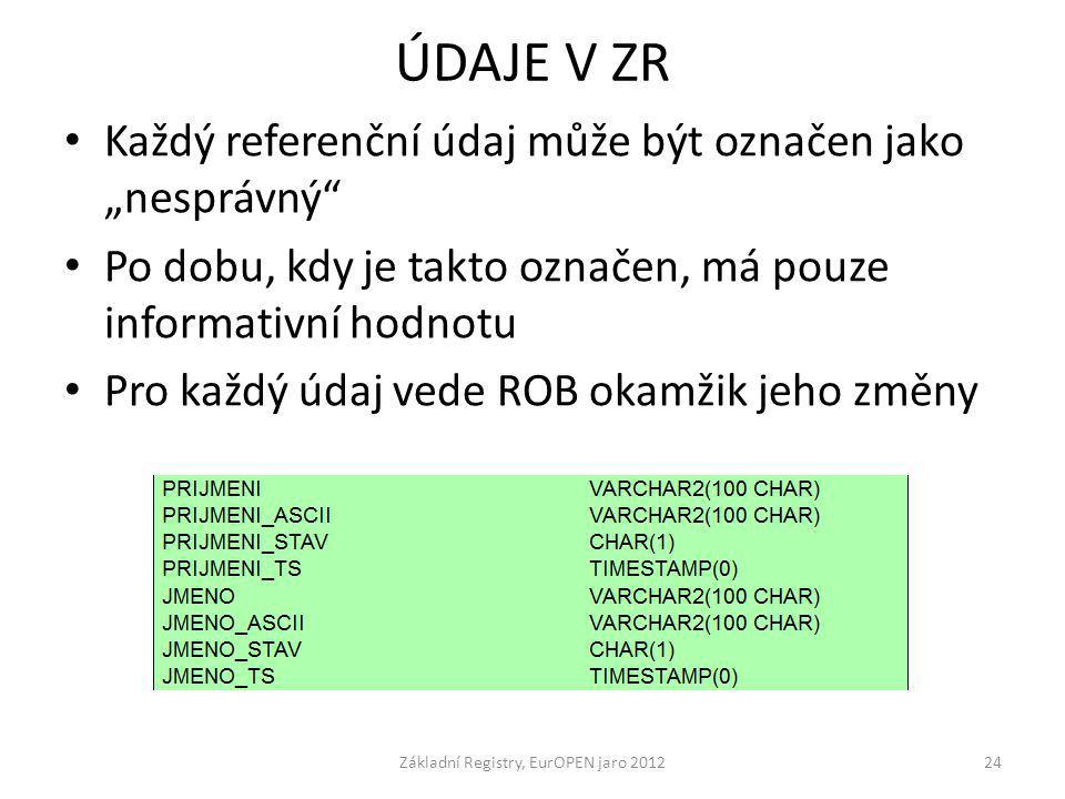 """ÚDAJE V ZR Každý referenční údaj může být označen jako """"nesprávný"""" Po dobu, kdy je takto označen, má pouze informativní hodnotu Pro každý údaj vede RO"""