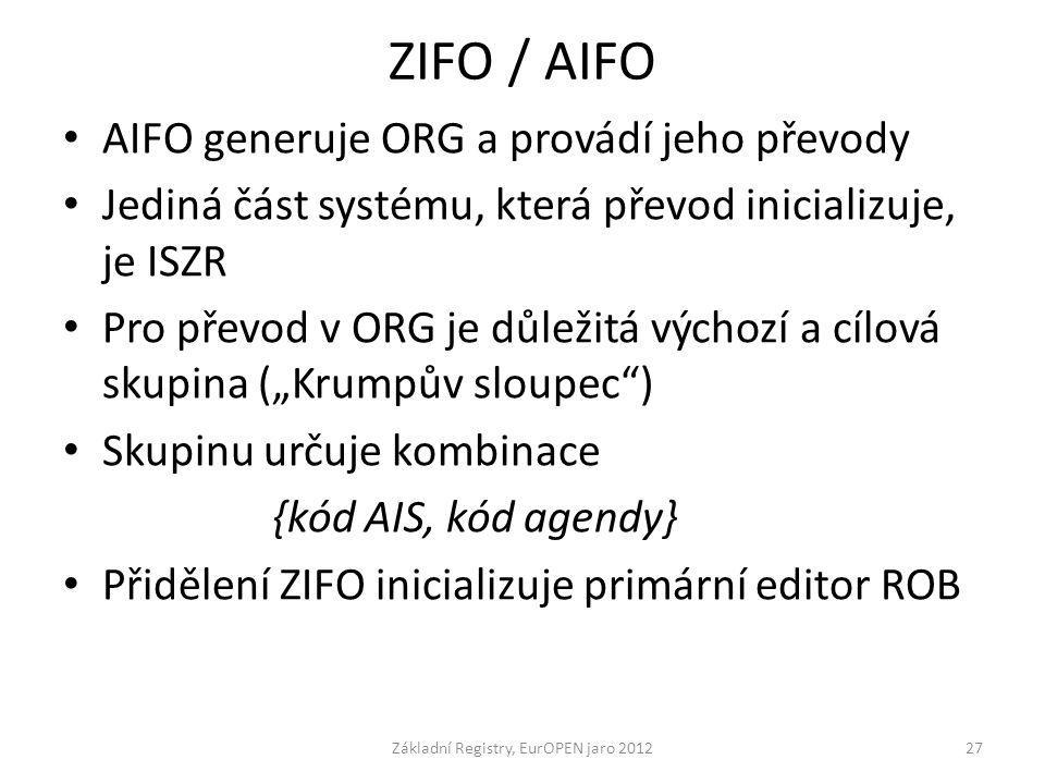 ZIFO / AIFO AIFO generuje ORG a provádí jeho převody Jediná část systému, která převod inicializuje, je ISZR Pro převod v ORG je důležitá výchozí a cí