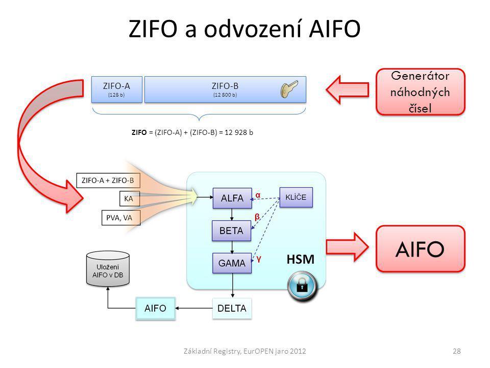 ZIFO a odvození AIFO Základní Registry, EurOPEN jaro 201228 Generátor náhodných čísel AIFO ZIFO-A (128 b) ZIFO-A (128 b) ZIFO-B (12 800 b) ZIFO-B (12