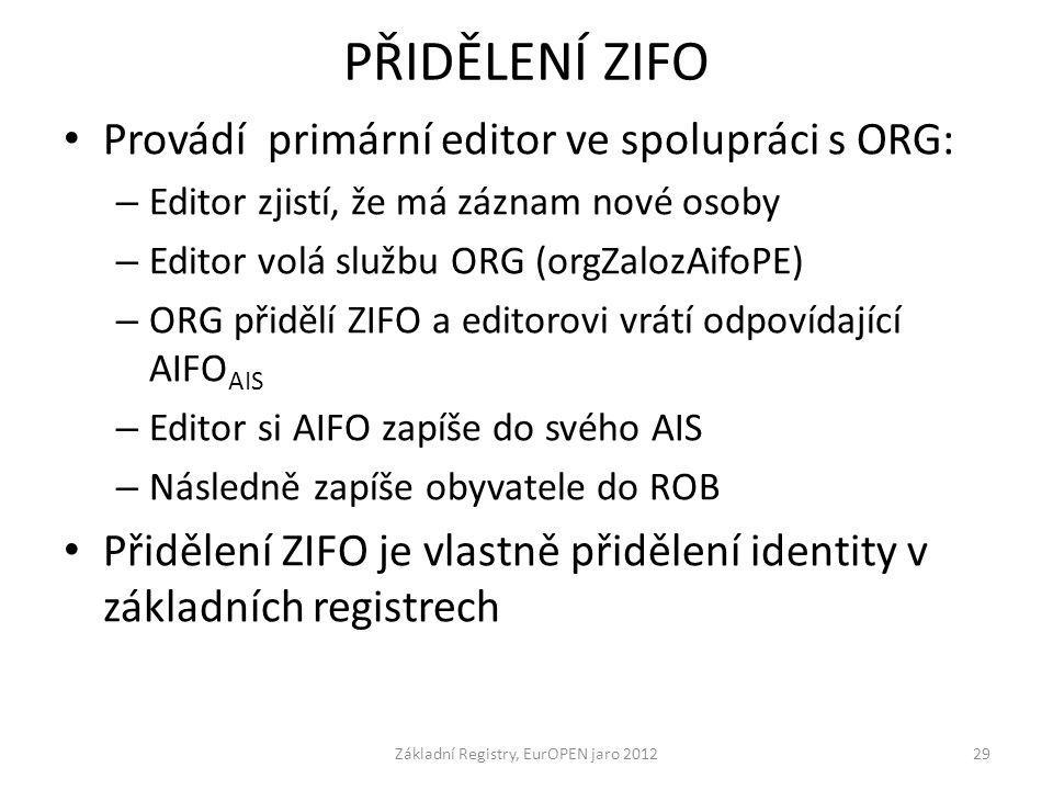 PŘIDĚLENÍ ZIFO Provádí primární editor ve spolupráci s ORG: – Editor zjistí, že má záznam nové osoby – Editor volá službu ORG (orgZalozAifoPE) – ORG p