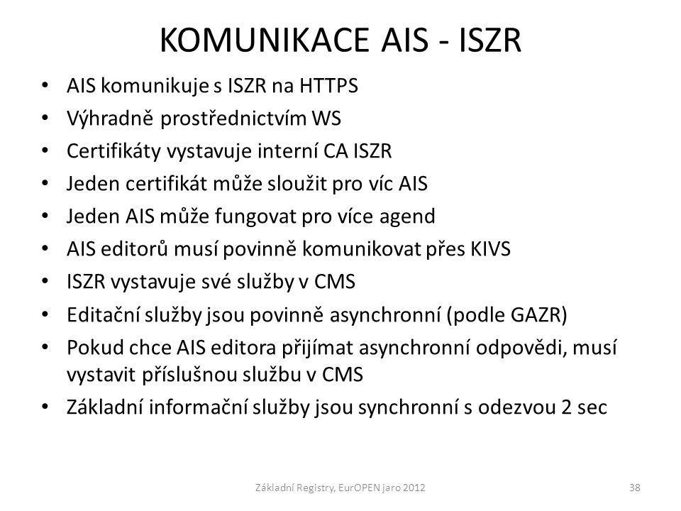 KOMUNIKACE AIS - ISZR AIS komunikuje s ISZR na HTTPS Výhradně prostřednictvím WS Certifikáty vystavuje interní CA ISZR Jeden certifikát může sloužit p
