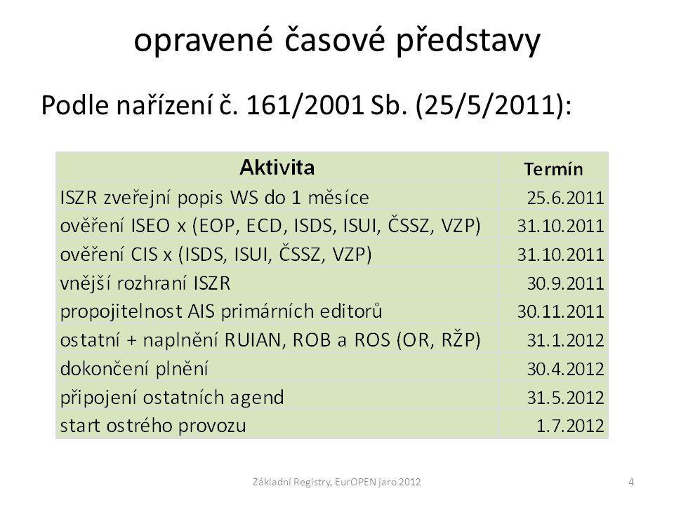 opravené časové představy Podle nařízení č. 161/2001 Sb. (25/5/2011): Základní Registry, EurOPEN jaro 20124