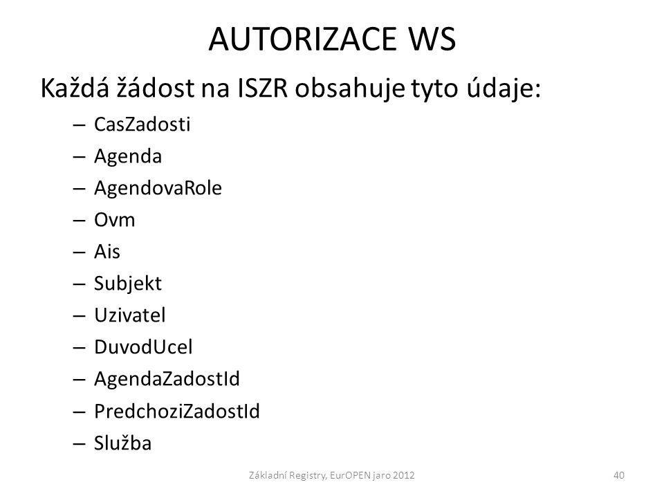 AUTORIZACE WS Každá žádost na ISZR obsahuje tyto údaje: – CasZadosti – Agenda – AgendovaRole – Ovm – Ais – Subjekt – Uzivatel – DuvodUcel – AgendaZado
