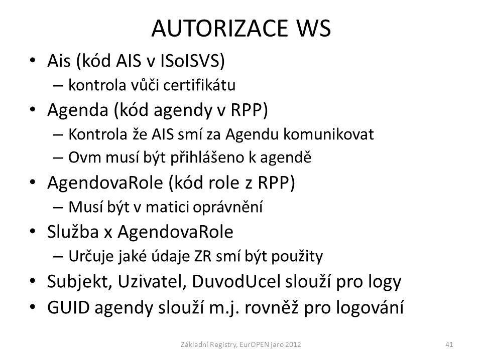AUTORIZACE WS Ais (kód AIS v ISoISVS) – kontrola vůči certifikátu Agenda (kód agendy v RPP) – Kontrola že AIS smí za Agendu komunikovat – Ovm musí být