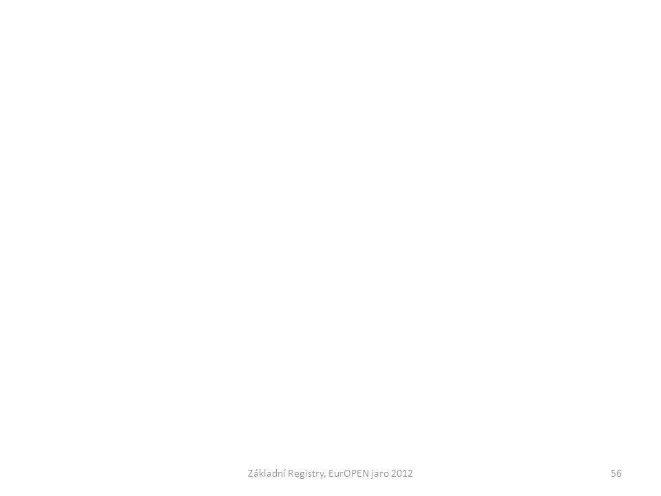 Základní Registry, EurOPEN jaro 201256