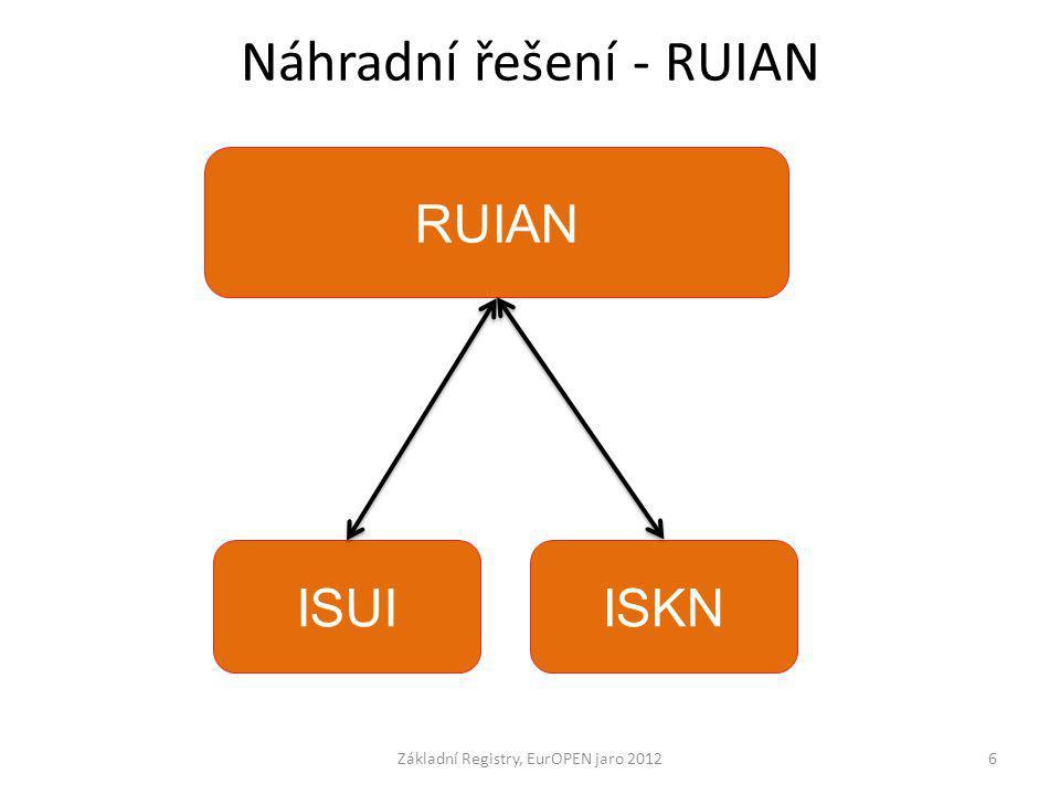 Náhradní řešení - RUIAN Základní Registry, EurOPEN jaro 20126 RUIAN ISUIISKN