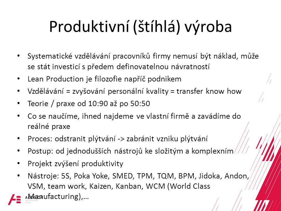 Systematické vzdělávání pracovníků firmy nemusí být náklad, může se stát investicí s předem definovatelnou návratností Lean Production je filozofie napříč podnikem Vzdělávání = zvyšování personální kvality = transfer know how Teorie / praxe od 10:90 až po 50:50 Co se naučíme, ihned najdeme ve vlastní firmě a zavádíme do reálné praxe Proces: odstranit plýtvání -> zabránit vzniku plýtvání Postup: od jednodušších nástrojů ke složitým a komplexním Projekt zvýšení produktivity Nástroje: 5S, Poka Yoke, SMED, TPM, TQM, BPM, Jidoka, Andon, VSM, team work, Kaizen, Kanban, WCM (World Class Manufacturing),…