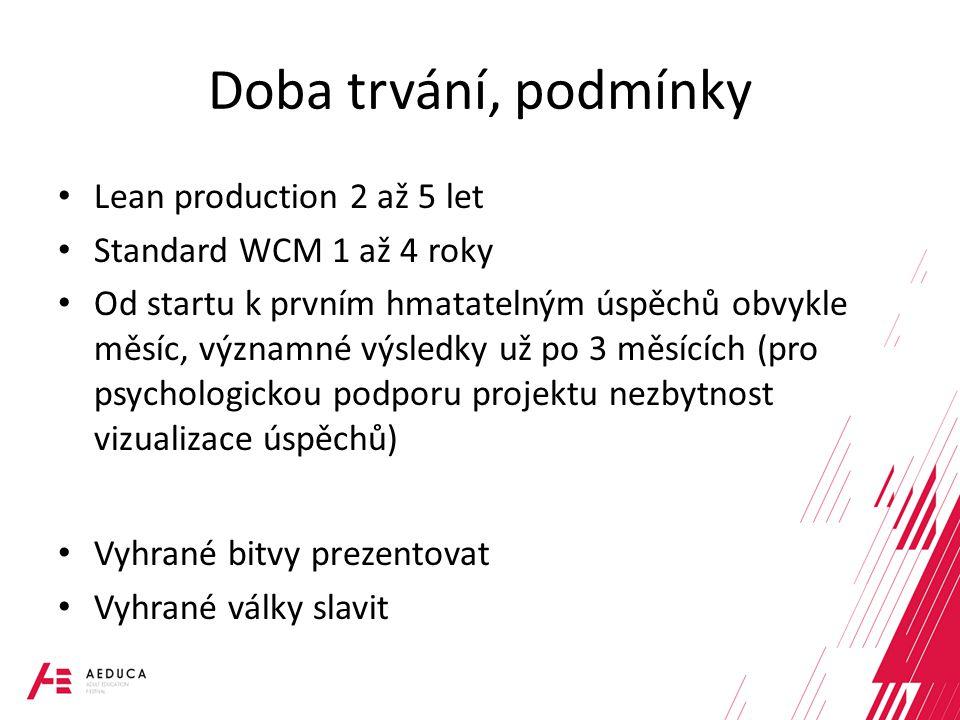 Doba trvání, podmínky Lean production 2 až 5 let Standard WCM 1 až 4 roky Od startu k prvním hmatatelným úspěchů obvykle měsíc, významné výsledky už p