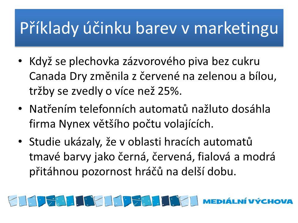 Zdroje a citace Copyright (c) 2013 [Josef Kašpar] and its licensors (Corel).