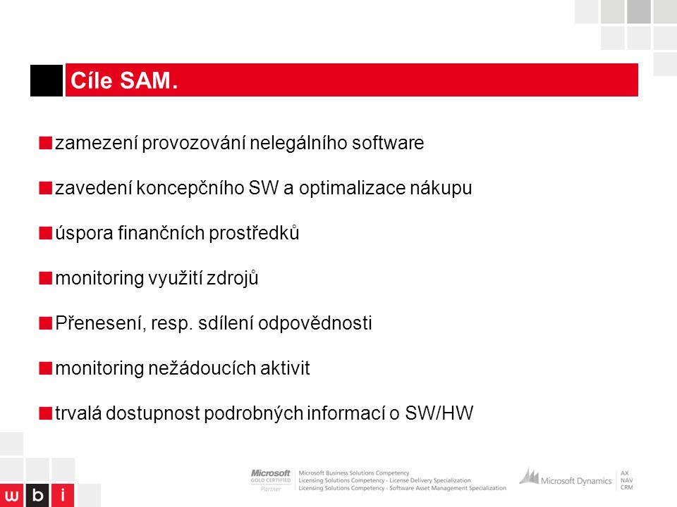 Personální certifikace ISO/IEC 19770 SAM Manažer ISO/IEC 19770 SAM Auditor  praxe v oboru minimálně 6 měsíců  znalost normy ISO/IEC 19770-1 Informační technologie – správa softwarových aktiv  dobrá orientace v procesech SAM (licencování, znalost souvisejících zákonných norem a nařízení, podpůrné nástroje pro SW audit) POSTUP CERTIFIKACE:  Vyplnění žádosti o zkoušku (www.csq-cert.cz)  Absolvování zkoušky (2 členná komise)  Vydání certifikátu na období 3 let