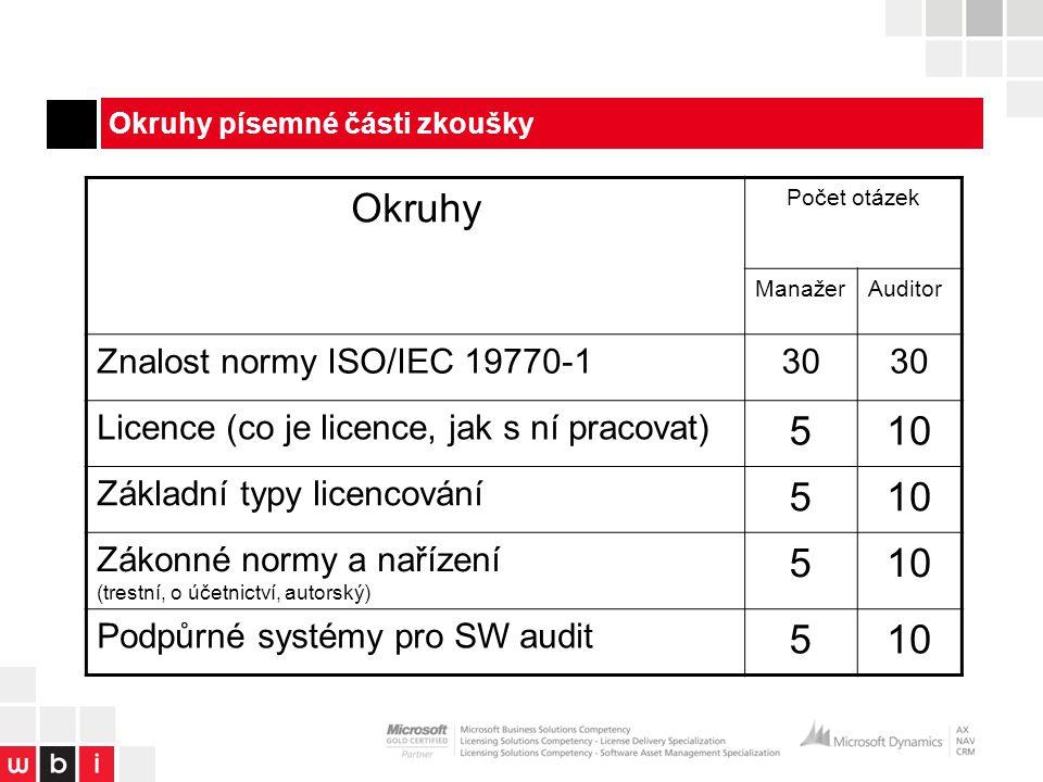 Okruhy písemné části zkoušky Okruhy Počet otázek ManažerAuditor Znalost normy ISO/IEC 19770-130 Licence (co je licence, jak s ní pracovat) 510 Základní typy licencování 510 Zákonné normy a nařízení (trestní, o účetnictví, autorský) 510 Podpůrné systémy pro SW audit 510