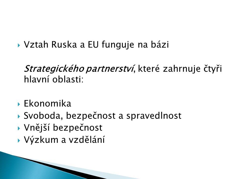  Vztah Ruska a EU funguje na bázi Strategického partnerství, které zahrnuje čtyři hlavní oblasti:  Ekonomika  Svoboda, bezpečnost a spravedlnost 