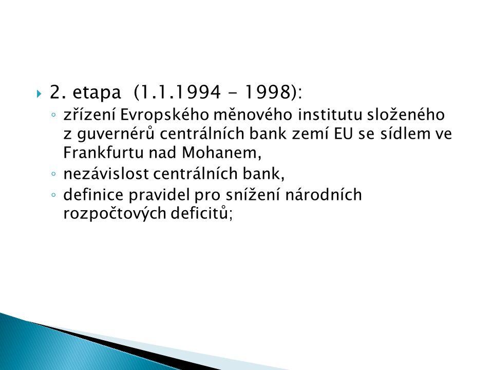  2. etapa (1.1.1994 - 1998): ◦ zřízení Evropského měnového institutu složeného z guvernérů centrálních bank zemí EU se sídlem ve Frankfurtu nad Mohan
