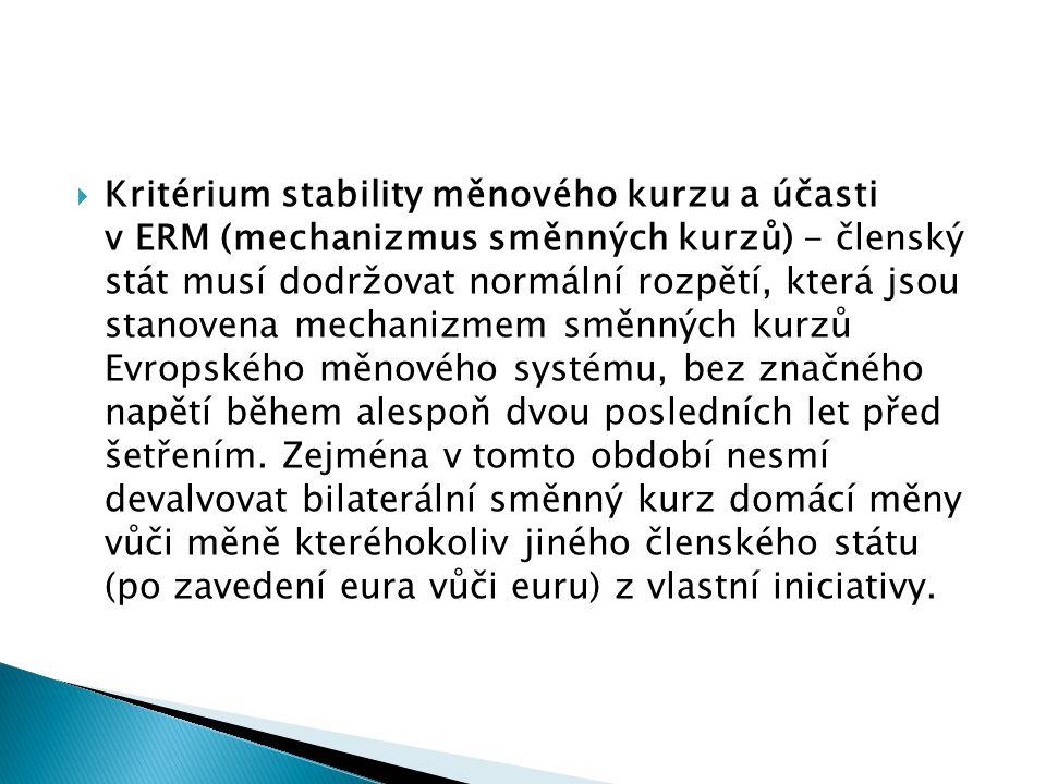  Kritérium stability měnového kurzu a účasti v ERM (mechanizmus směnných kurzů) - členský stát musí dodržovat normální rozpětí, která jsou stanovena