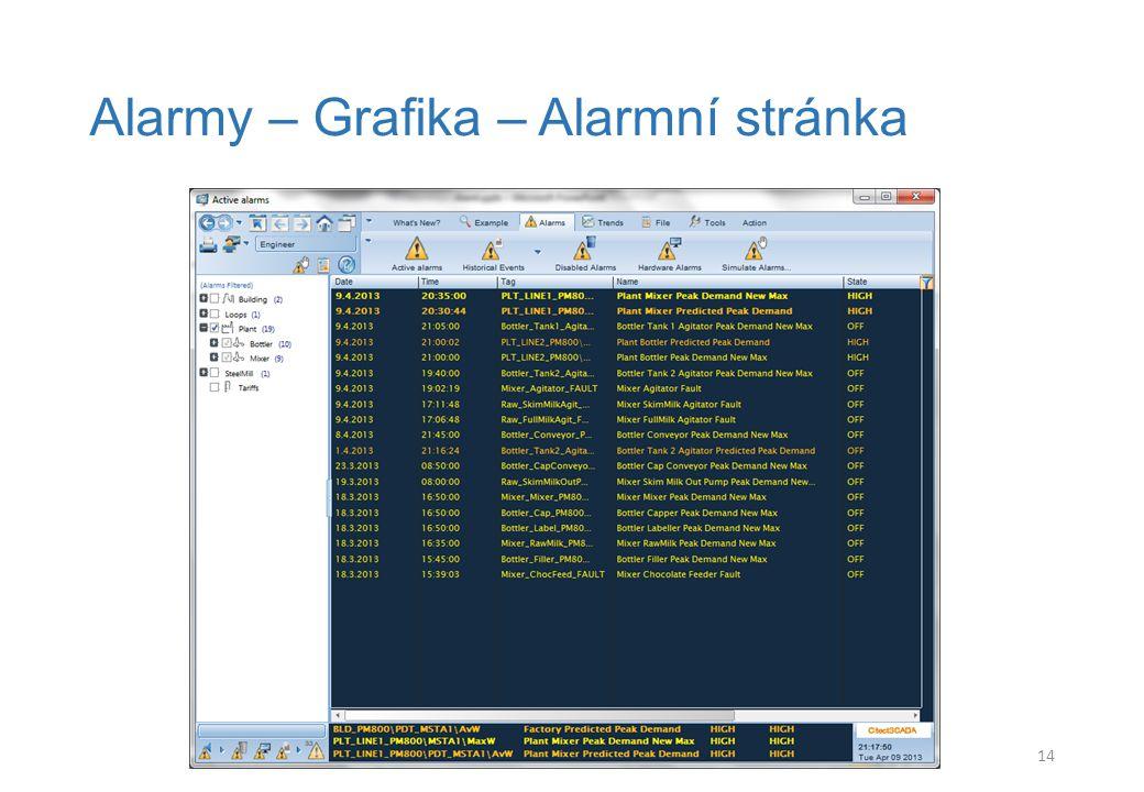 Alarmy – Grafika – Alarmní stránka 14