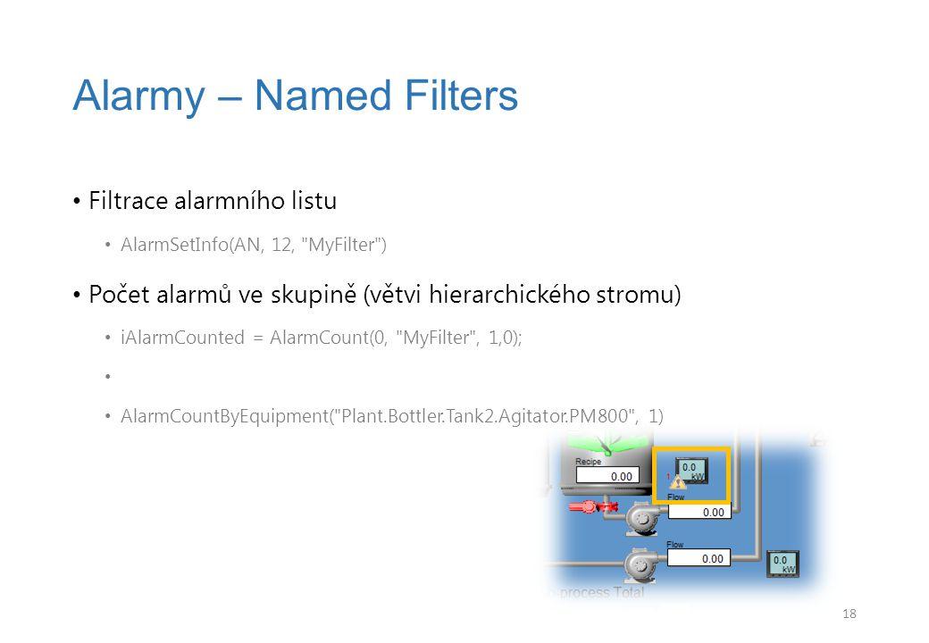 Filtrace alarmního listu AlarmSetInfo(AN, 12,