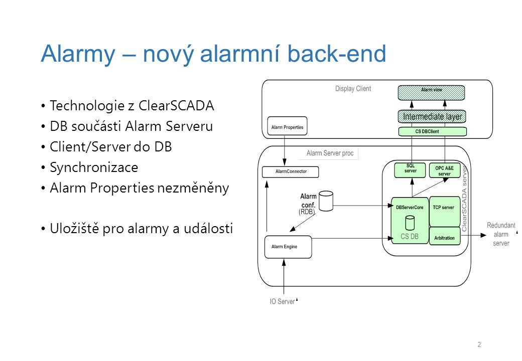 Technologie z ClearSCADA DB součásti Alarm Serveru Client/Server do DB Synchronizace Alarm Properties nezměněny Uložiště pro alarmy a události Alarmy