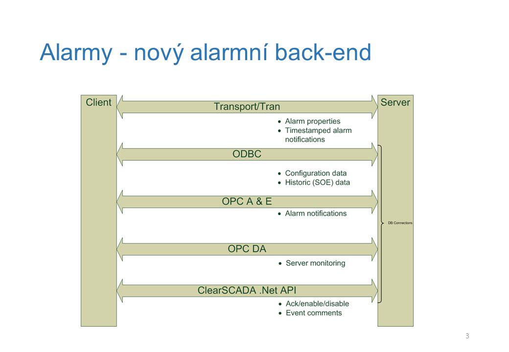 Na SOE stránce lze přidat komentář ke každé události (ON, OFF, ACK) Alarm – Operátorské komentáře 24