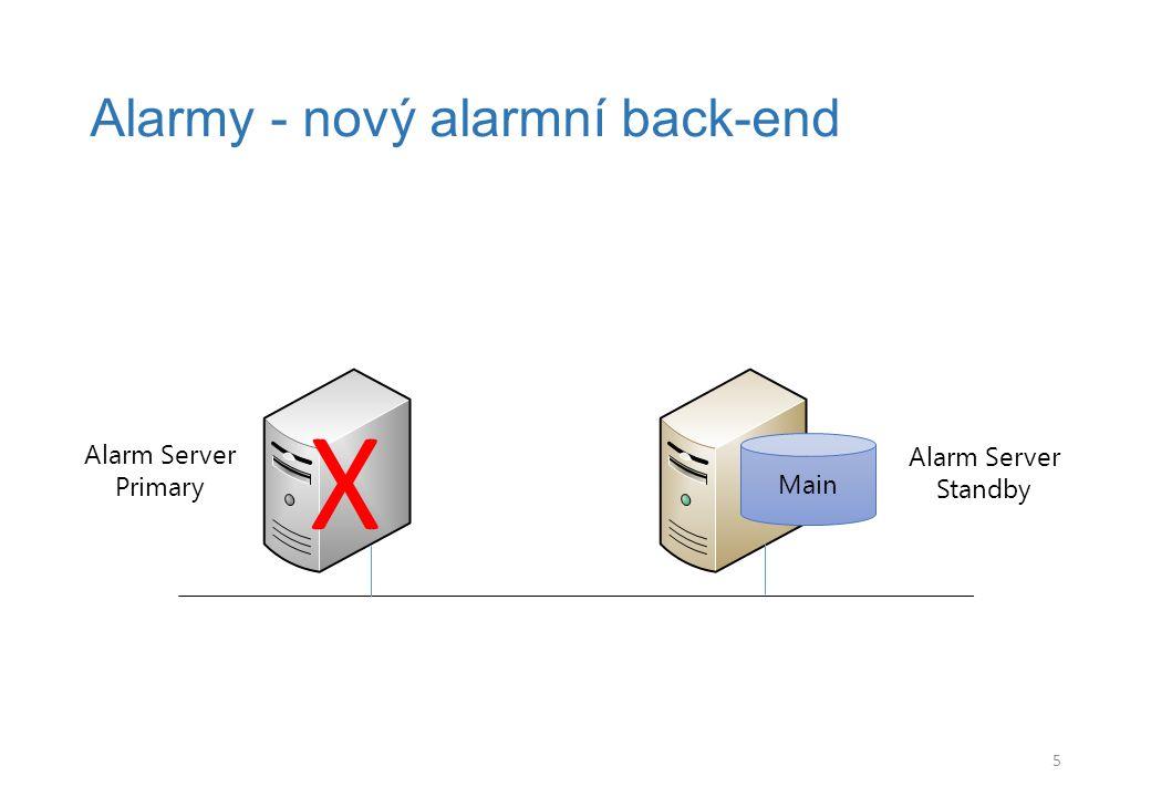 Periodická synchronizace mezi Main a Standby (replikace) Pokud běží oba servery pouze jeden z nich je 'Main' Zápisy do databáze se provádějí na 'Main' serveru Databáze se automaticky replikuje na 'Standby' Při ztrátě spojení mezi servery se stanou oba 'Main' Automatická synchronizace po obnovení spojení mezi servery Alarmy – nový alarmní back-end 6