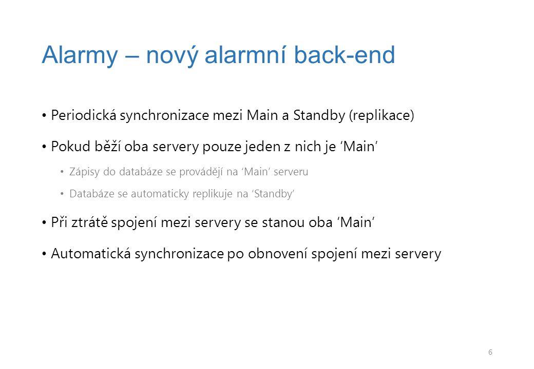 Periodická synchronizace mezi Main a Standby (replikace) Pokud běží oba servery pouze jeden z nich je 'Main' Zápisy do databáze se provádějí na 'Main'