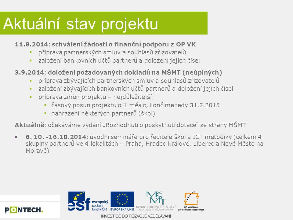 Aktuální stav projektu 11.8.2014: schválení žádosti o finanční podporu z OP VK  příprava partnerských smluv a souhlasů zřizovatelů  založení bankovn