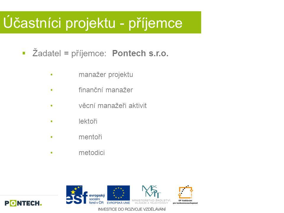 Účastníci projektu - příjemce  Žadatel = příjemce: Pontech s.r.o. manažer projektu finanční manažer věcní manažeři aktivit lektoři mentoři metodici
